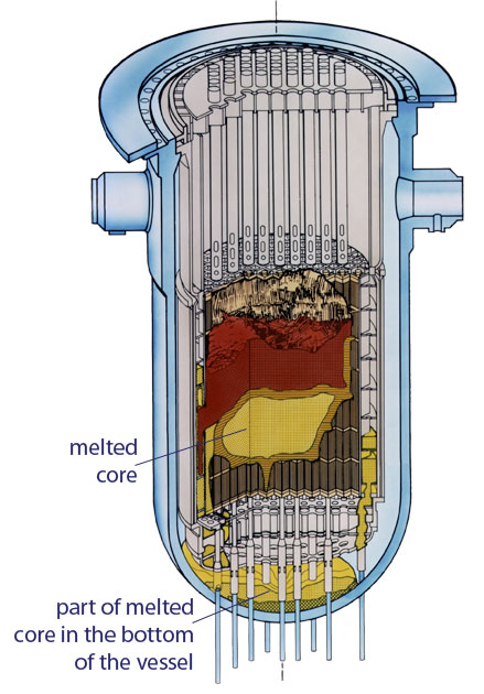 Melted core in the TMI reactor